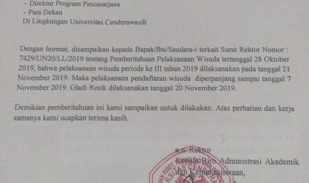 Perpanjangan Pendaftaran Wisuda Periode III Tahun 2019