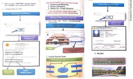 Petunjuk Pendaftaran Mahasiswa Baru Secara Online Pada Laman Website