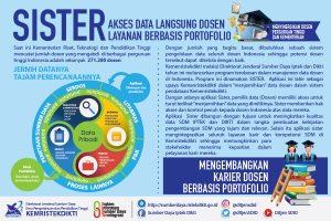 infografis-SISTER-01-1